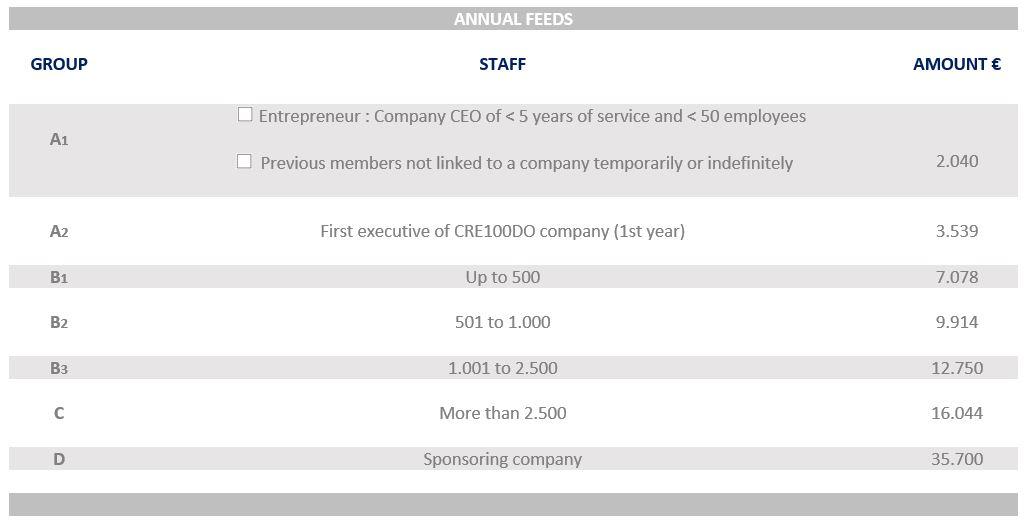 Circulo-de-Empresarios-Cuotas-Socios-2020-ing