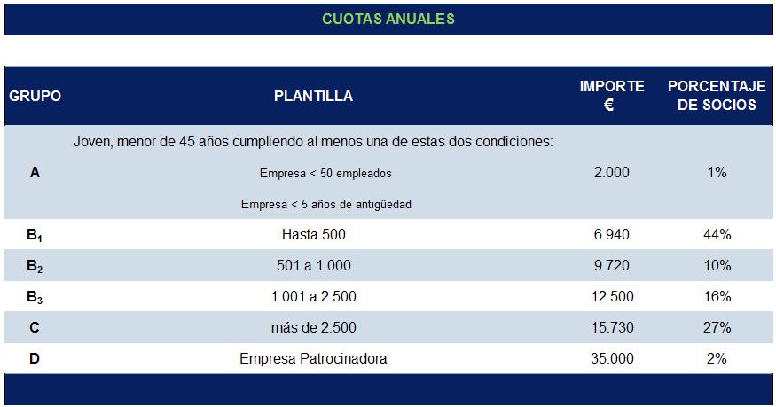 cuotas_circulo_de_empresarios_v2