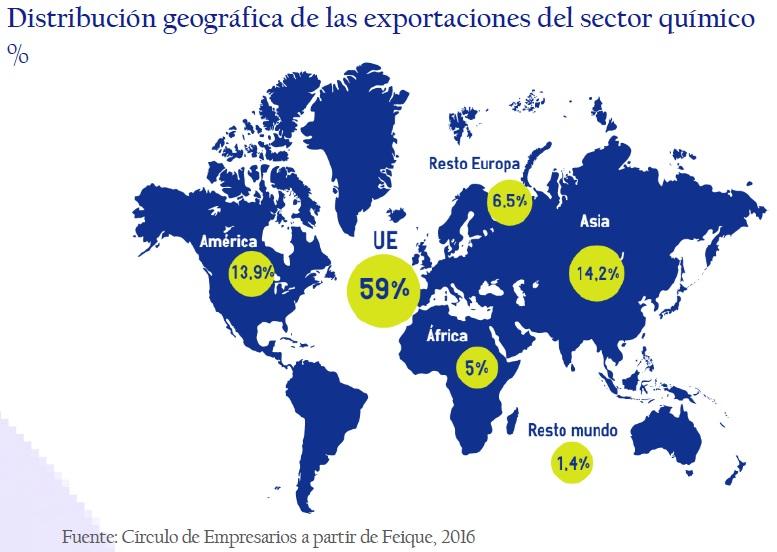 distribucion_geografica_de_las_exportaciones_del_sector_quimico-circulo-de-empresarios