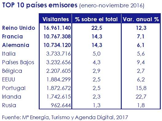top-10-paises-emisores-asi-esta-la-economia-enero-2017-circulo-de-empresarios