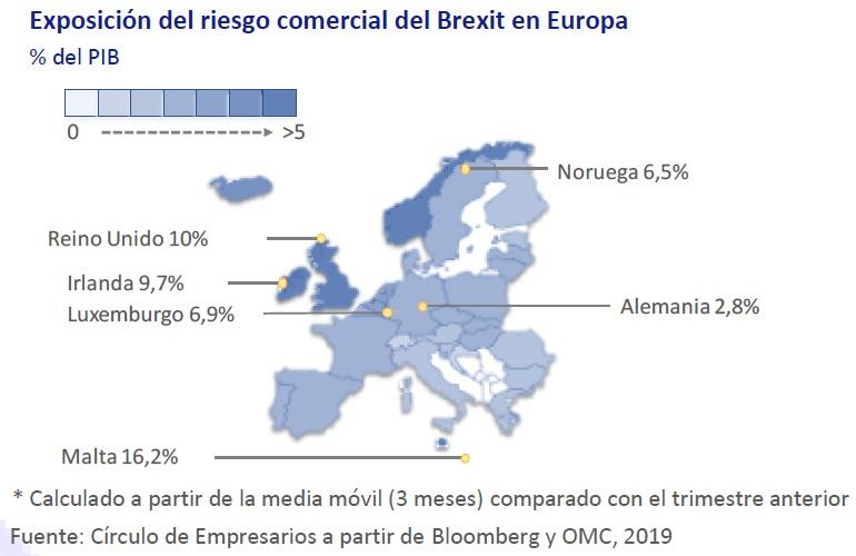 Exposición del riesgo comercial del Brexit en Europa Así está... la Empresa abril 2019 Círculo de Empresarios