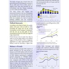 Economy-at-a-glance-September-2019-Circulo-de-Empresarios