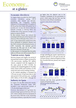Economy-at-a-glance-October-2019-Circulo-de-Empresarios