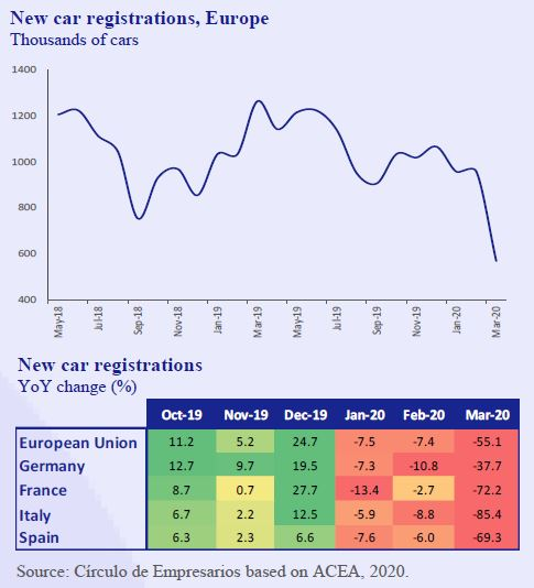 New-car-registrations-Europe-Business-a