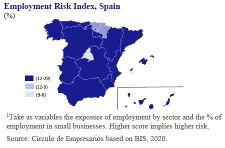 Employment-Risk-Index-Spain-Business-at-a-glance-May-2020-Circulo-de-Empresarios