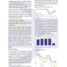 Economy-at-a-glance-September-2020-Circulo-de-Empresarios-cover-300