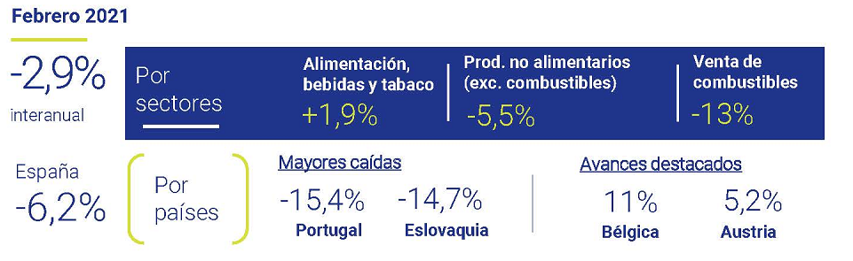 Comercio-minorista-en-la-eurozona-asi-esta-la-empresa-abril-2010-Circulo-de-Empresarios