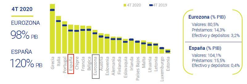 Deuda-publica-en-la-Eurozona-Asi-esta-la-economia-abril-2021-Circulo-de-Empresarios