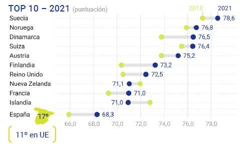 Energy-transaction-index-2021-Asi-esta-la-economia-abril-2021-Circulo-de-Empresarios